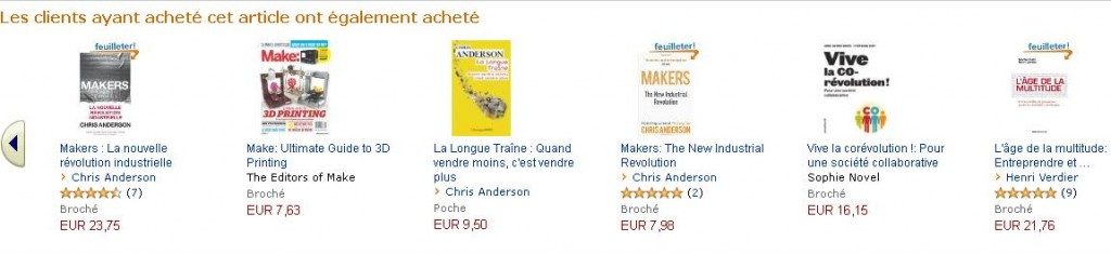 amazon recommandation